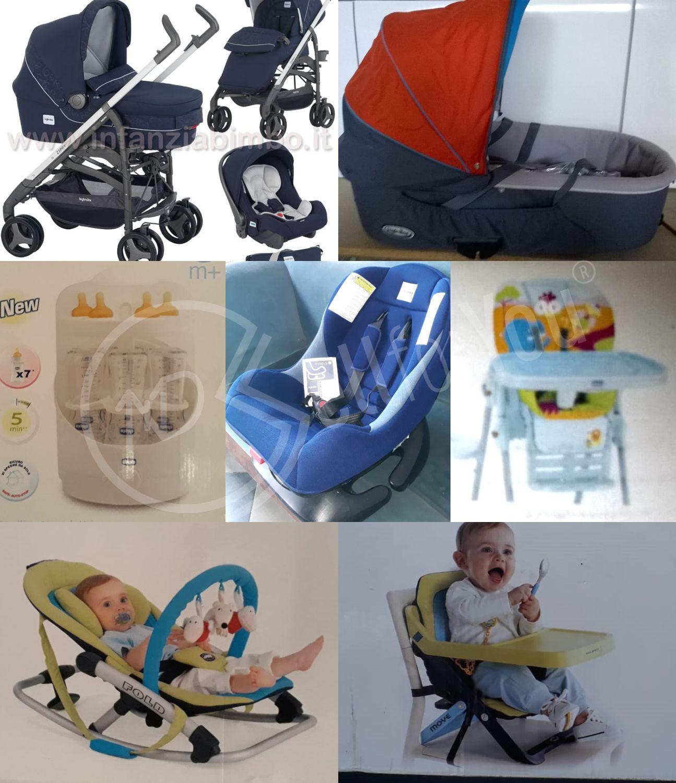sellforyou immagine default articolo correlato non trovatoLotto di articoli per l'infanzia